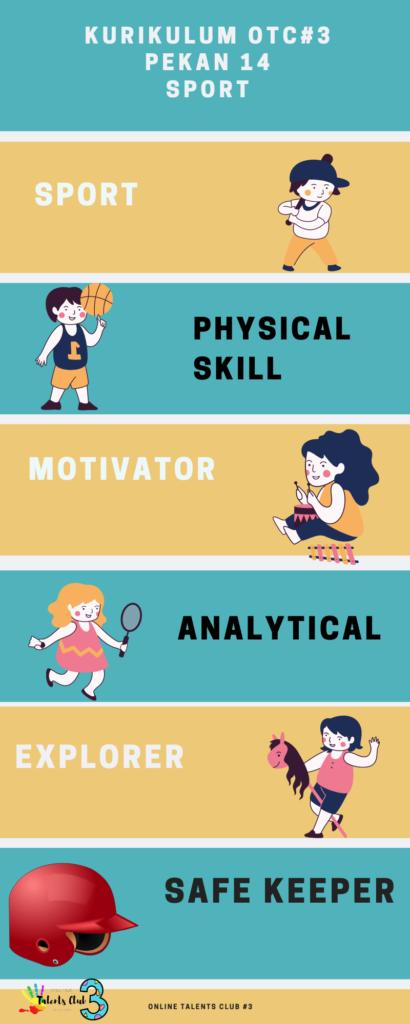 online talent club olahraga